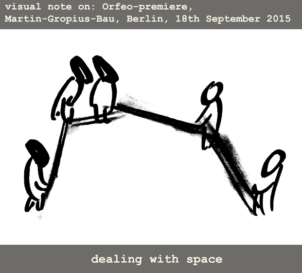 3.Dealing with space