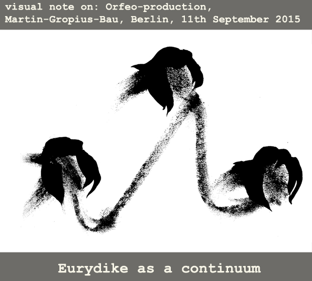 Eurydike as a continuum