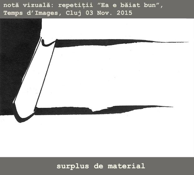 Surplus de material